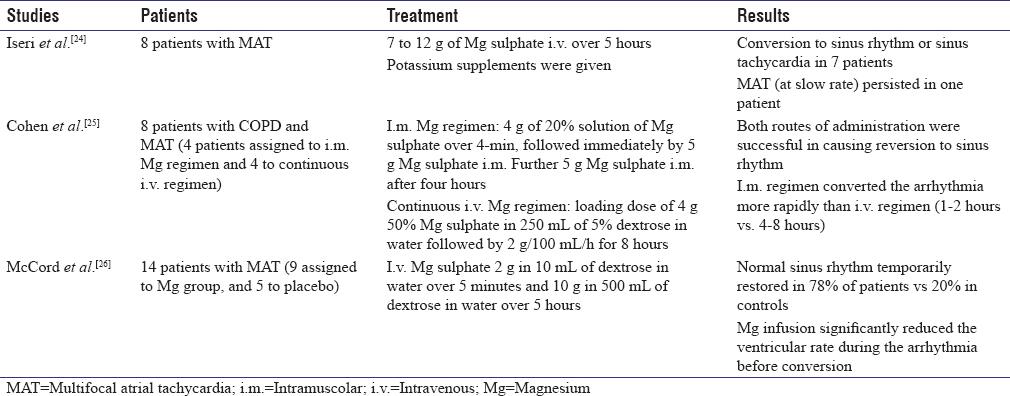 schechter al magnesium