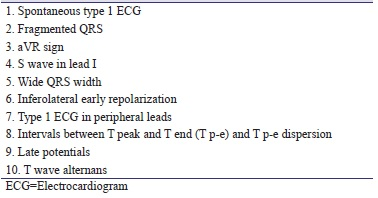 Table 1: ECG parameters proposed for the risk stratification in Brugada syndrome